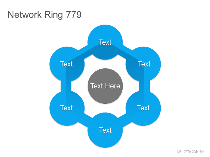 Network Ring 779