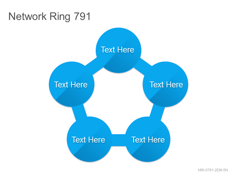 Network Ring 791