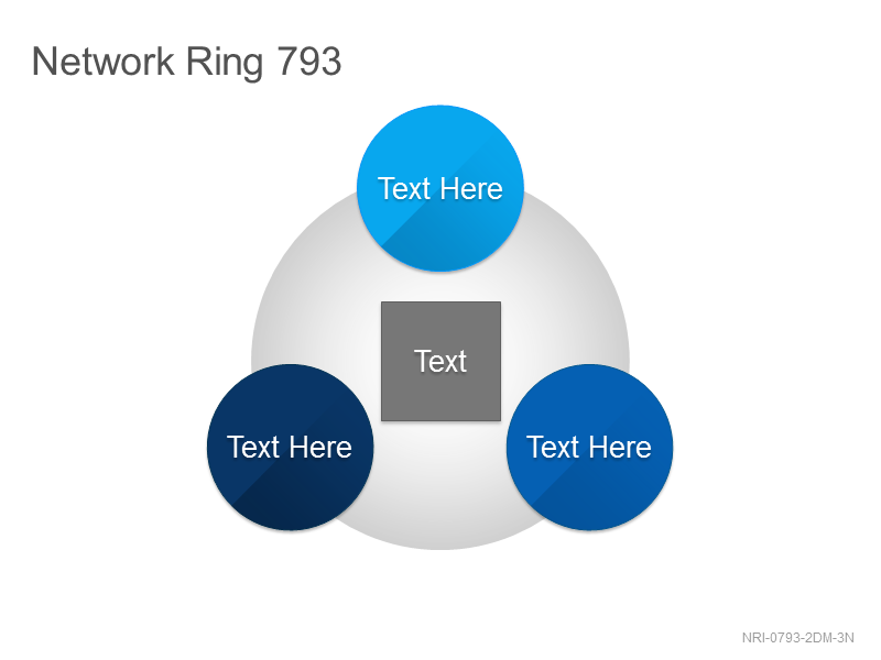Network Ring 793
