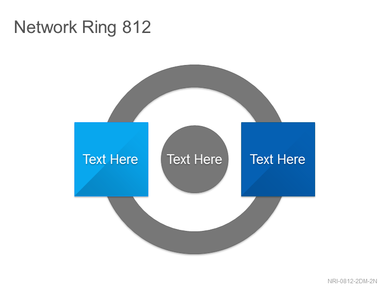Network Ring 812
