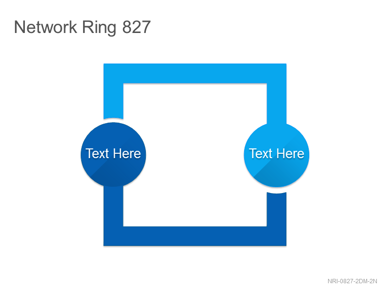 Network Ring 827