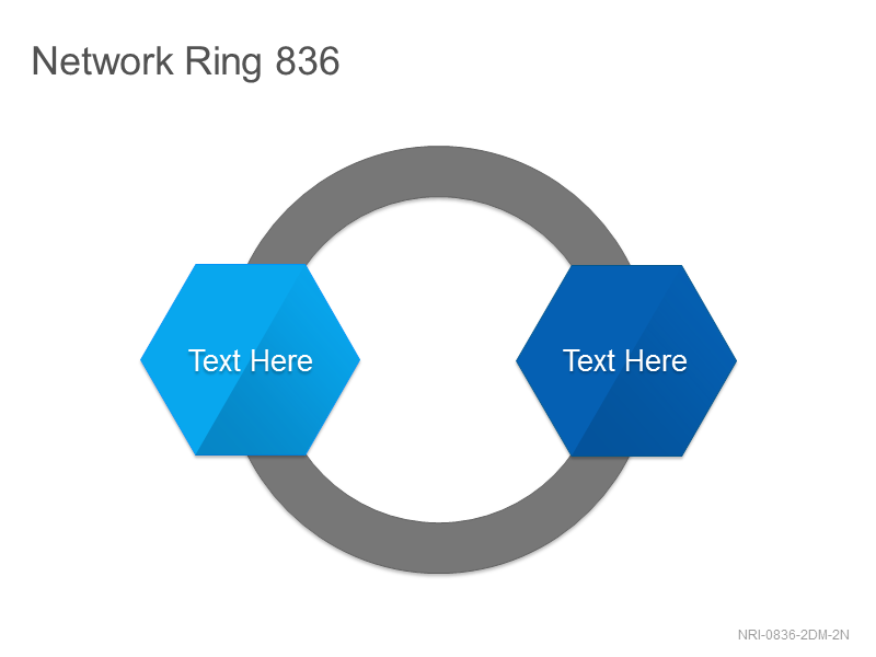 Network Ring 836