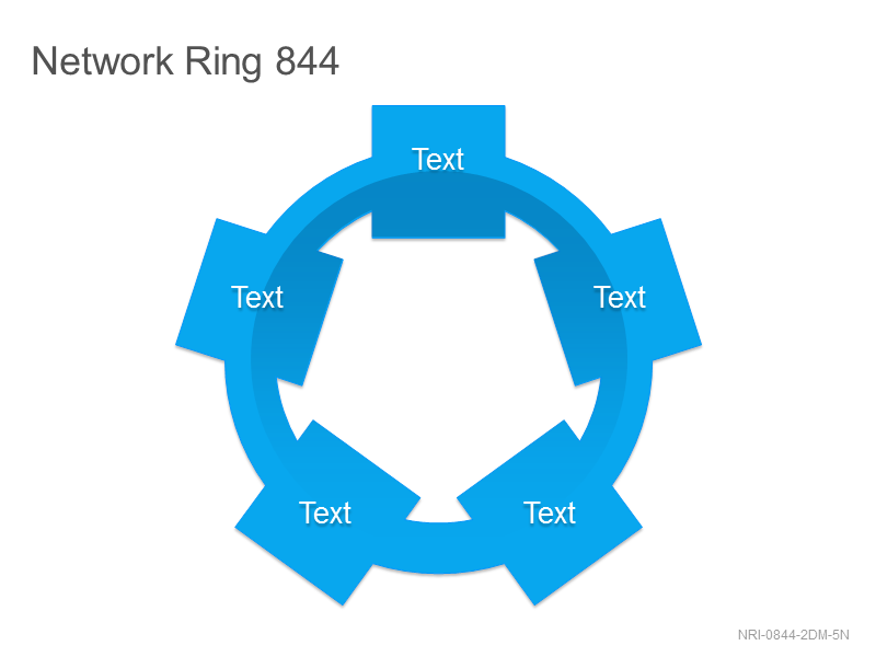Network Ring 844