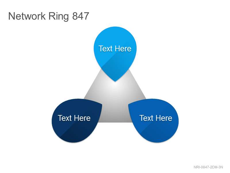 Network Ring 847