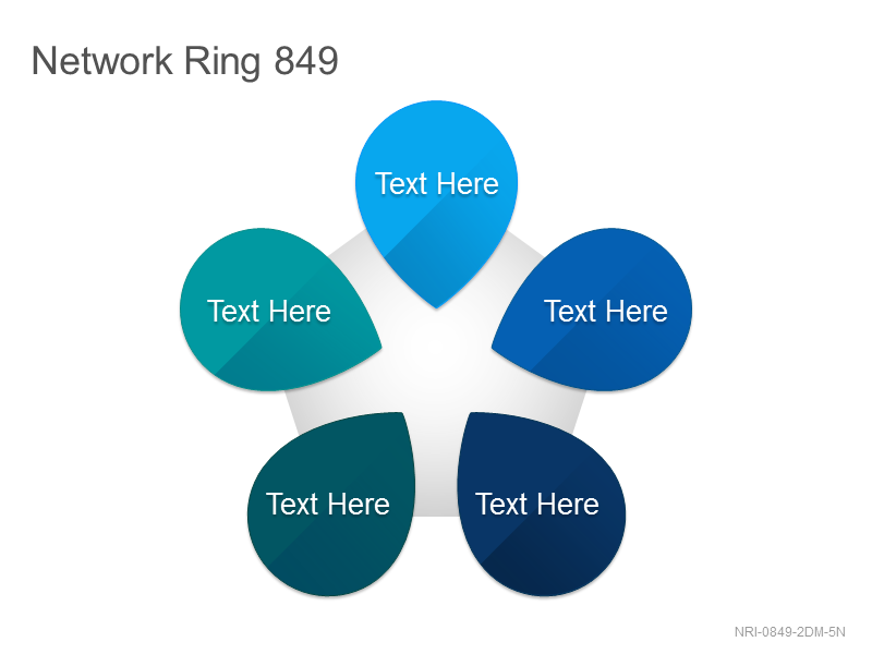 Network Ring 849
