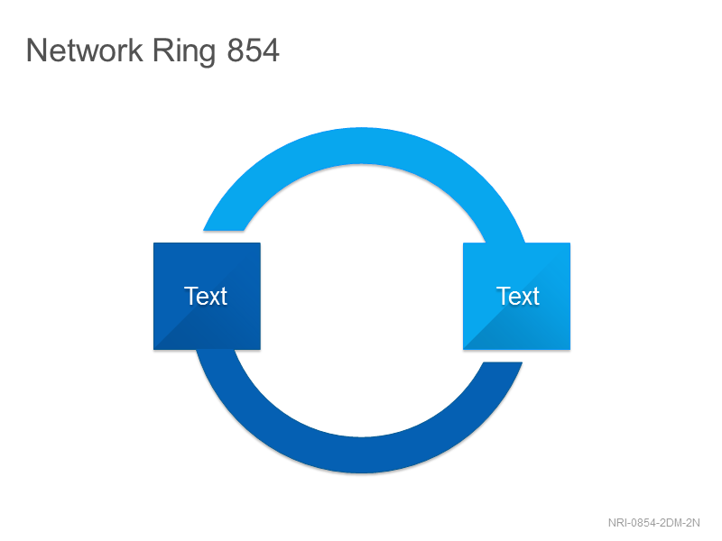 Network Ring 854
