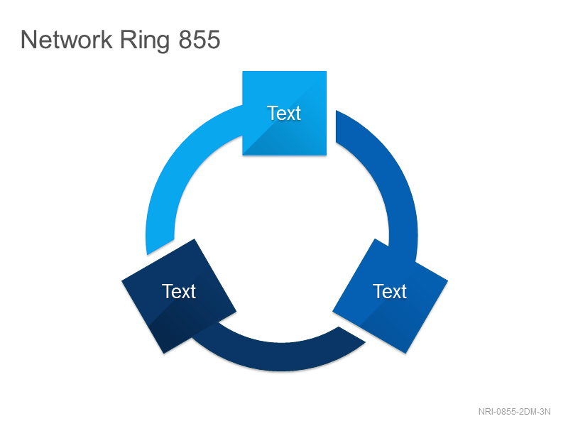 Network Ring 855