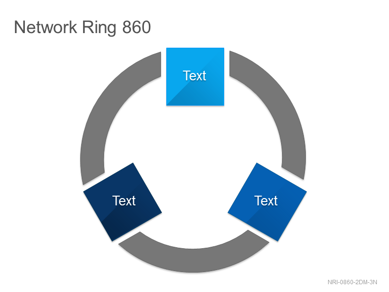Network Ring 860