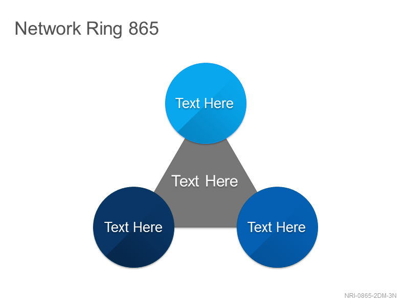 Network Ring 865