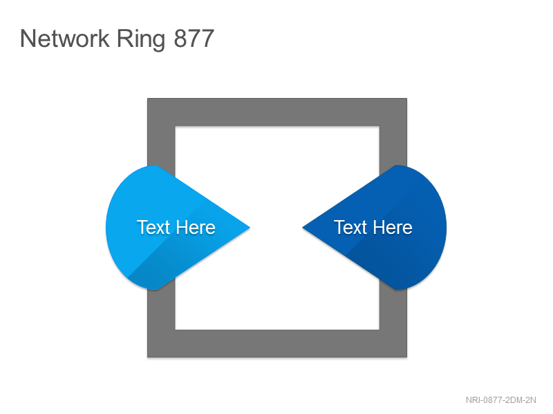 Network Ring 877