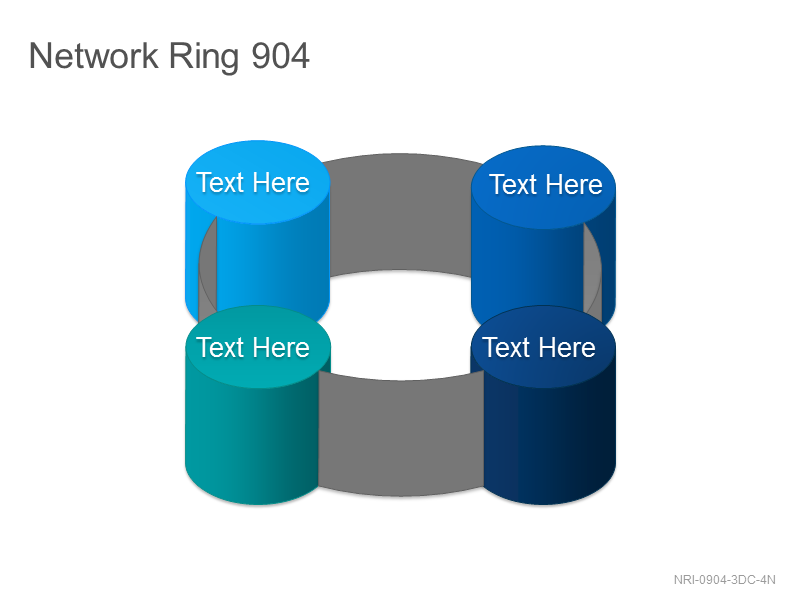 Network Ring 904