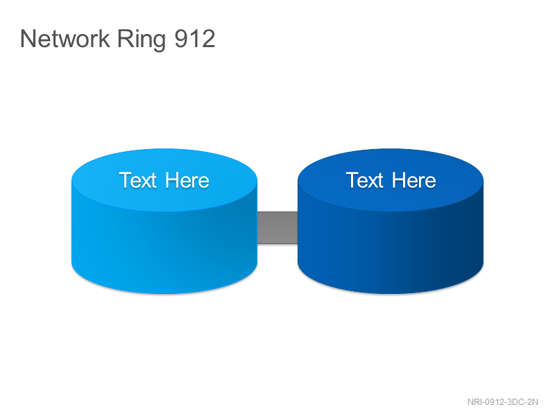 Network Ring 912
