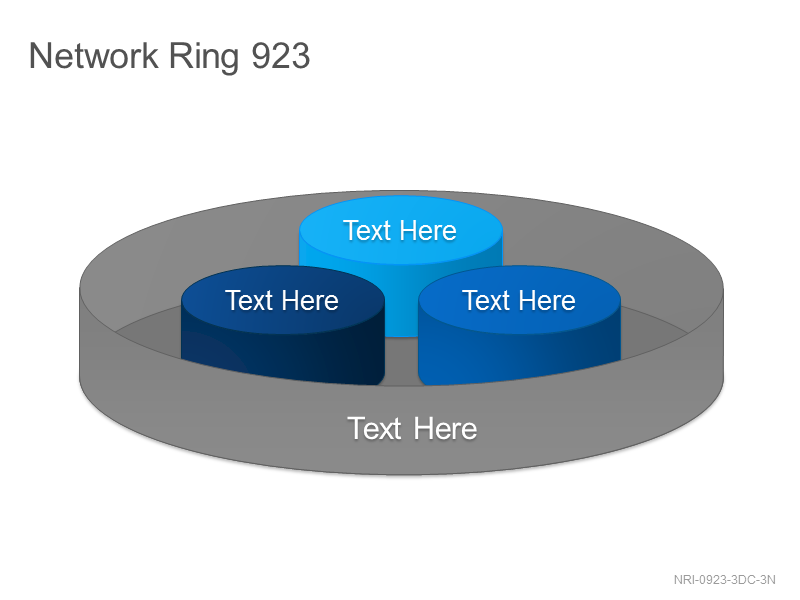 Network Ring 923