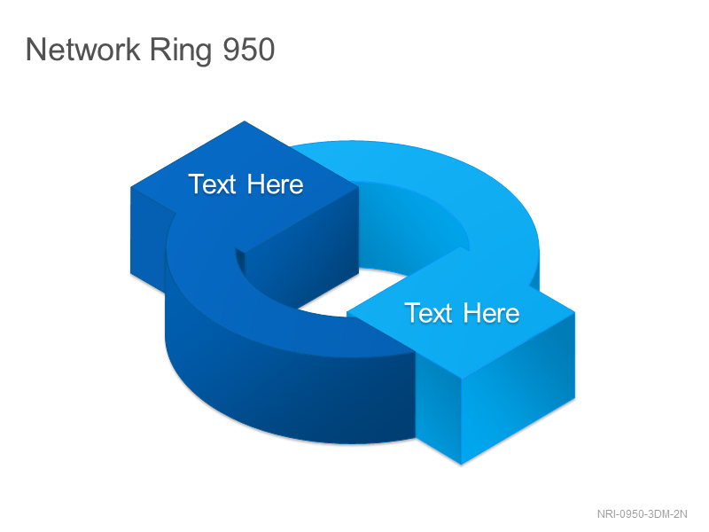 Network Ring 950