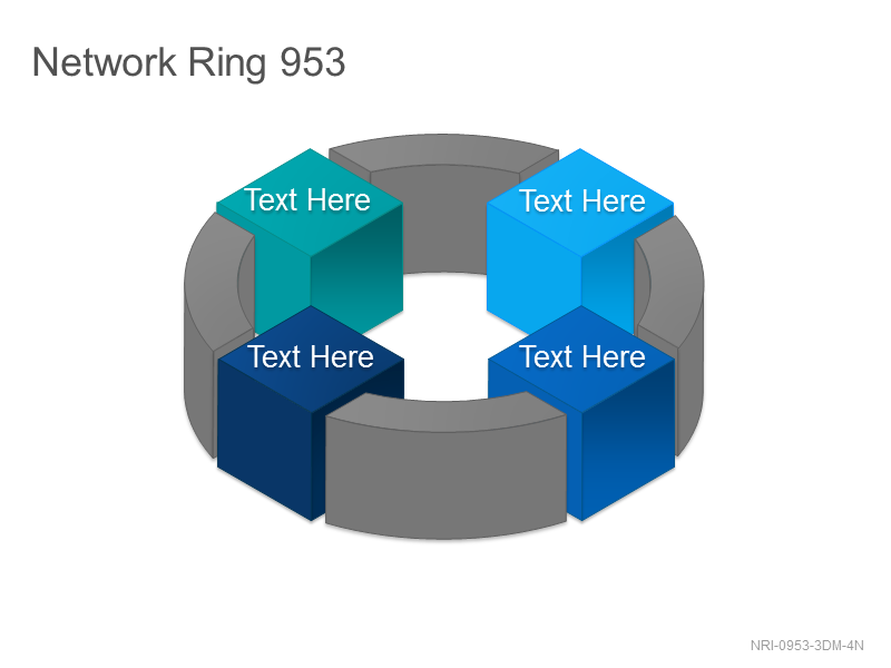 Network Ring 953