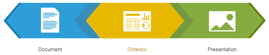 Document - Slidedoc - Presentation
