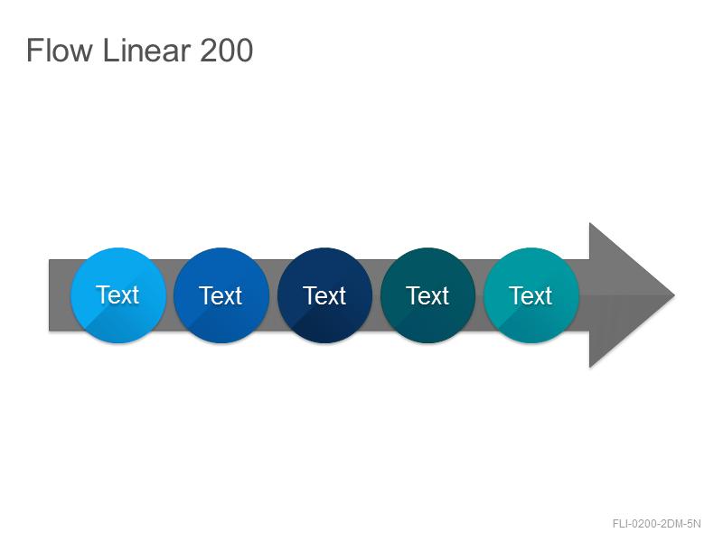 Flow Linear 200