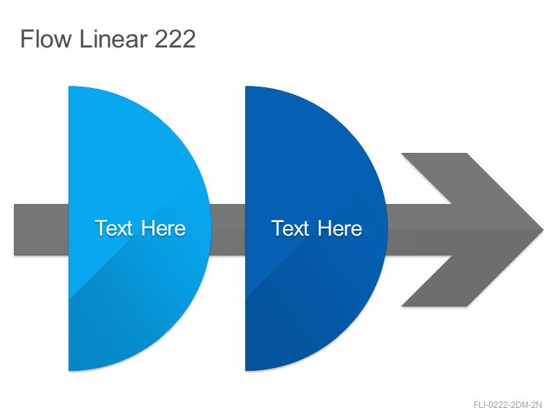 Flow Linear 222
