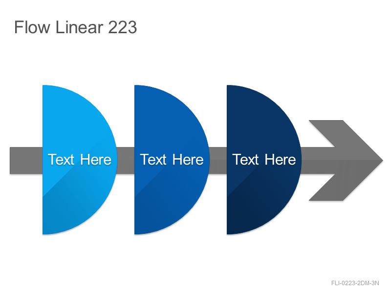 Flow Linear 223