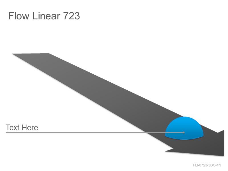 Flow Linear 723