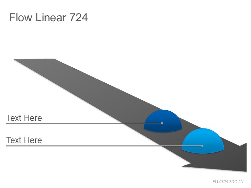 Flow Linear 724