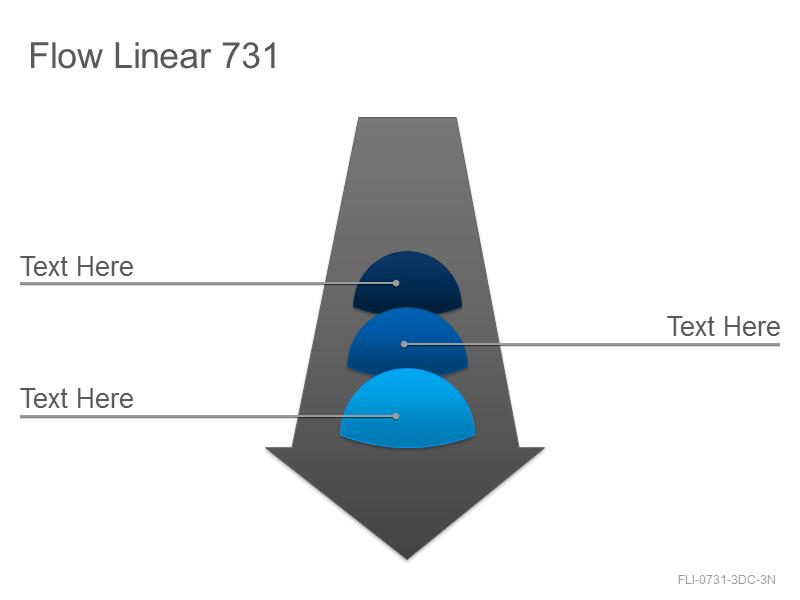 Flow Linear 731