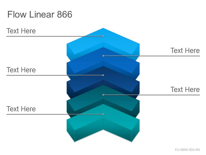 Flow Linear 866
