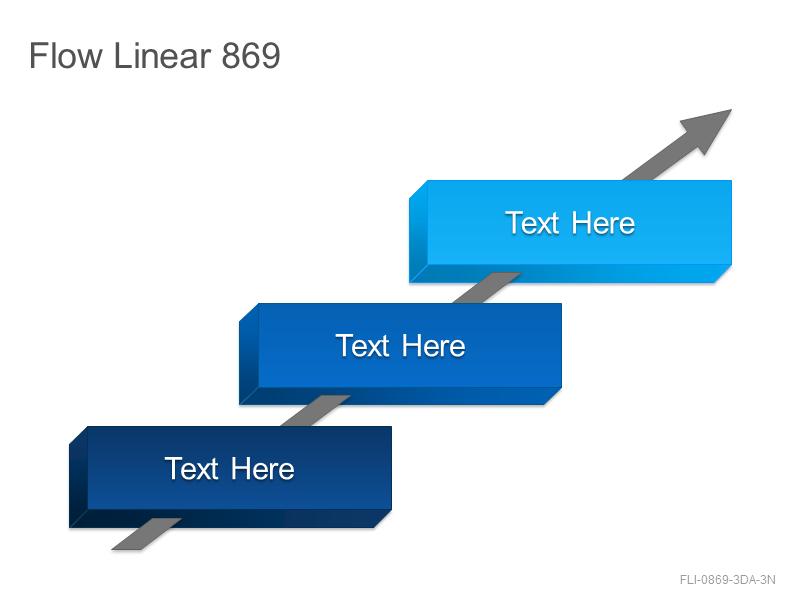 Flow Linear 869