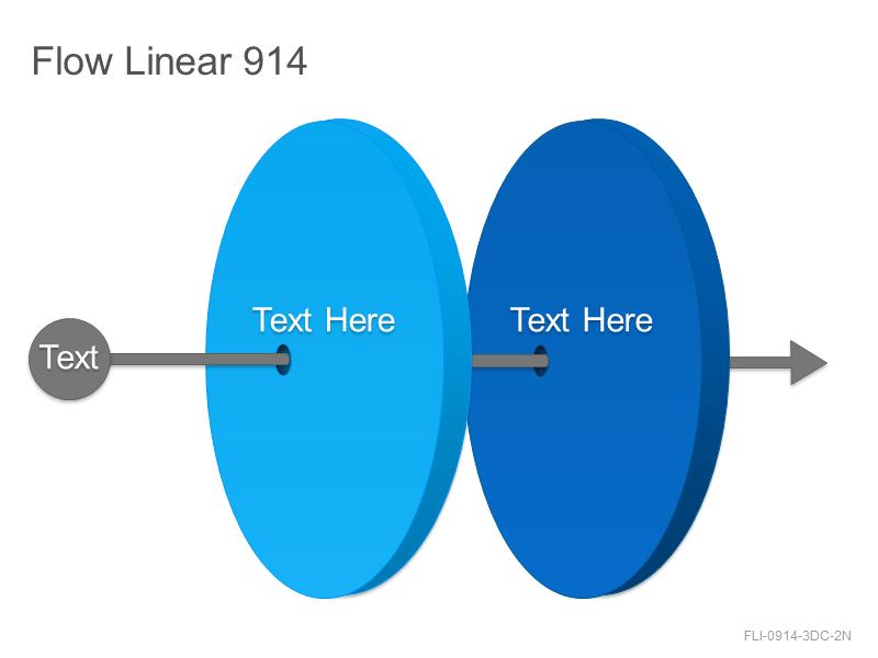 Flow Linear 914