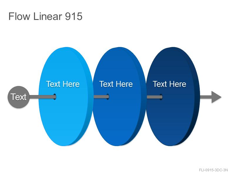 Flow Linear 915