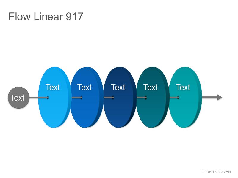 Flow Linear 917