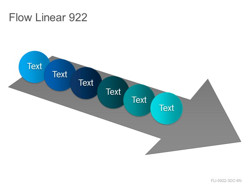 Flow Linear 922