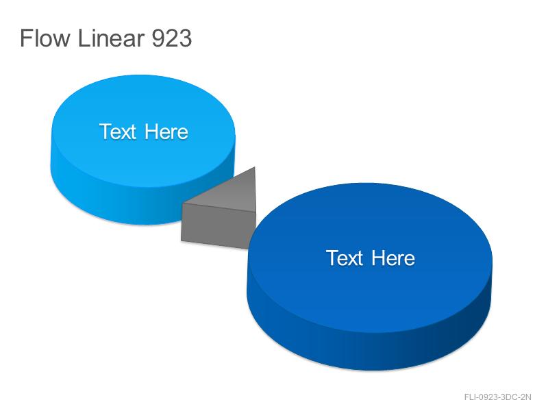 Flow Linear 923