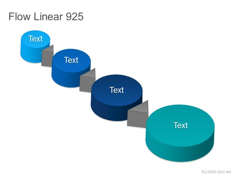 Flow Linear 925
