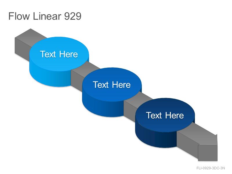Flow Linear 929