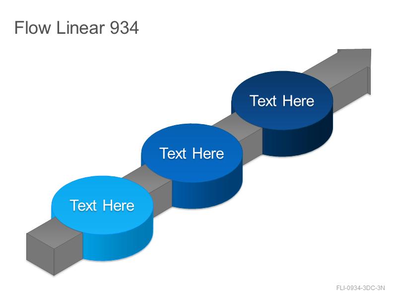 Flow Linear 934