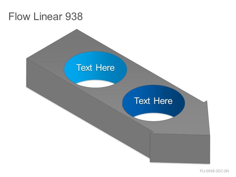 Flow Linear 938
