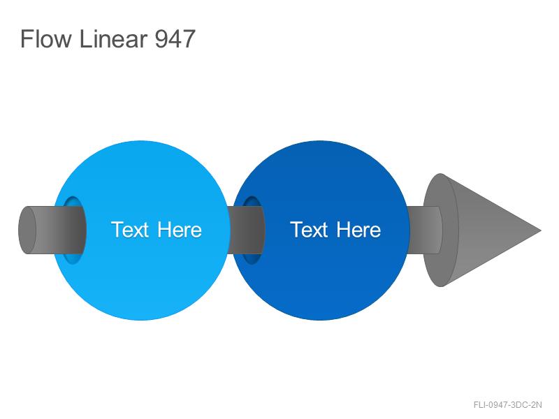 Flow Linear 947