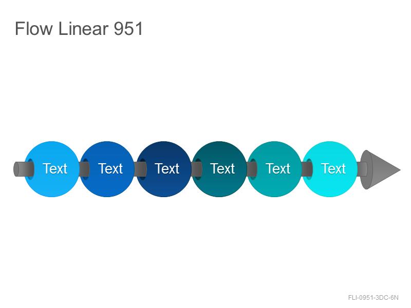 Flow Linear 951