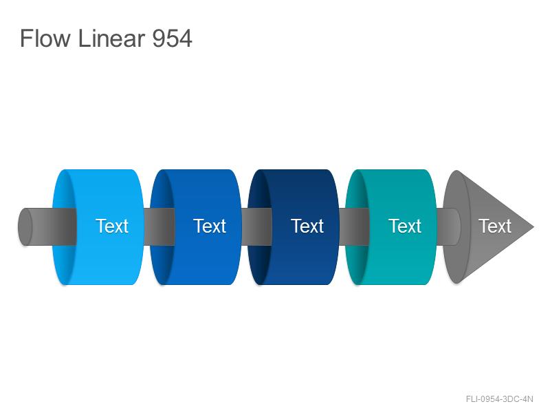 Flow Linear 954