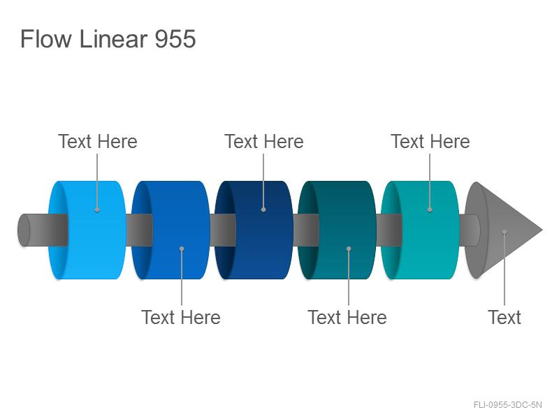 Flow Linear 955