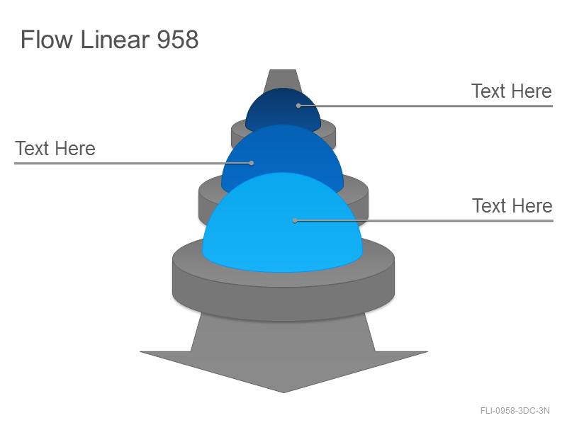 Flow Linear 958