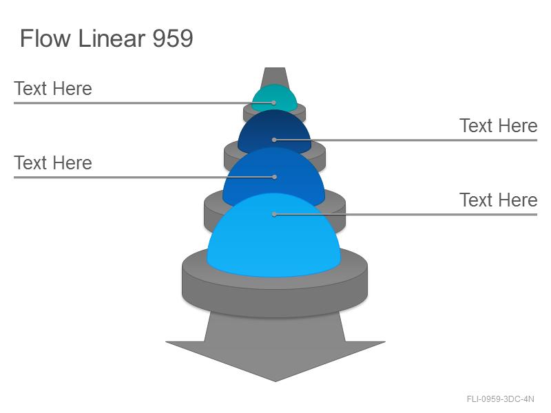 Flow Linear 959