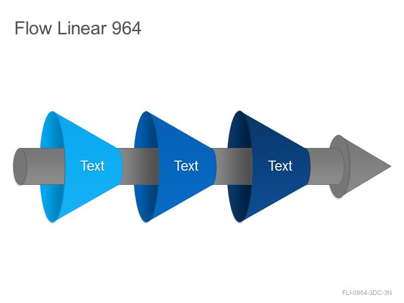 Flow Linear 964