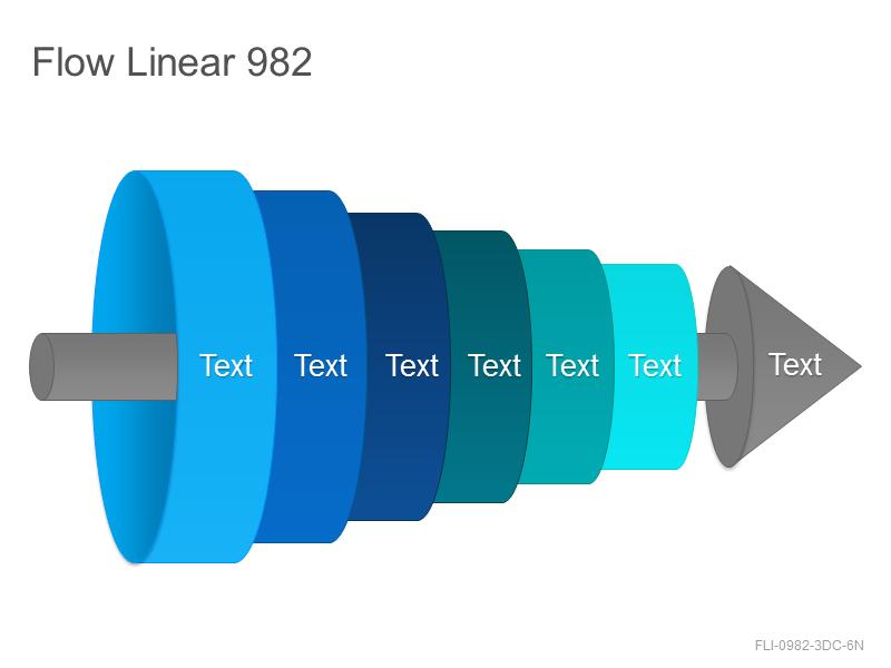 Flow Linear 982