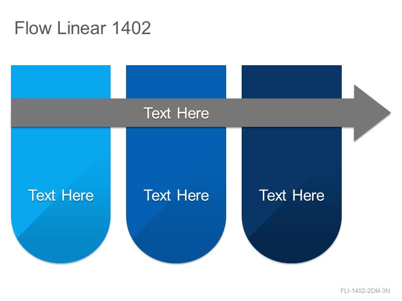 Flow Linear 1402