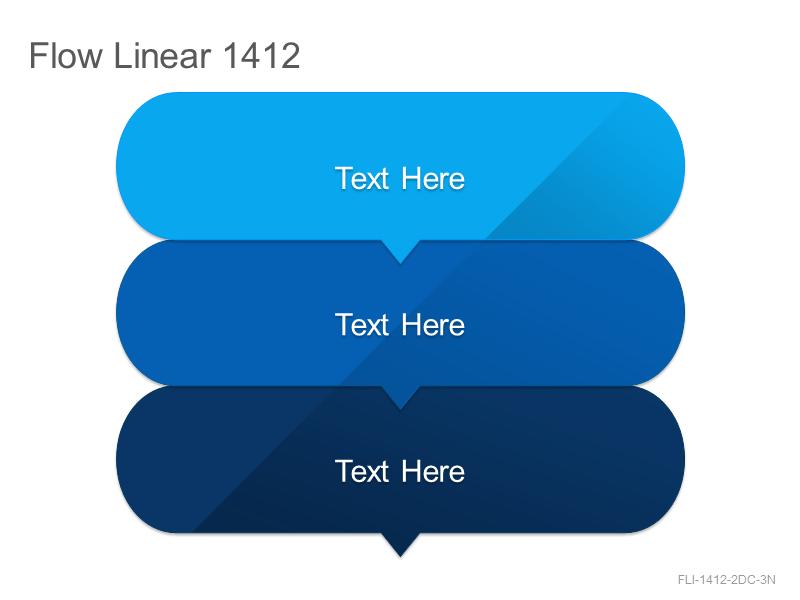 Flow Linear 1412