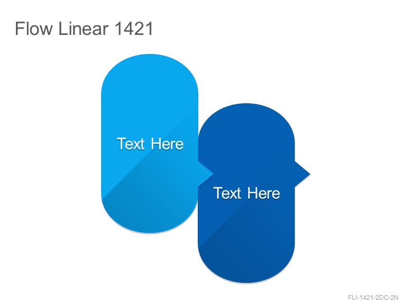 Flow Linear 1421