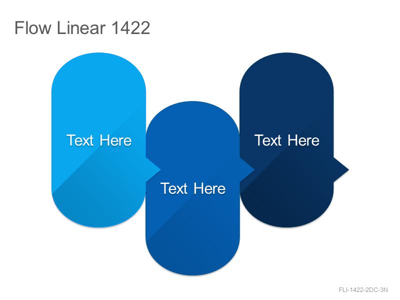 Flow Linear 1422