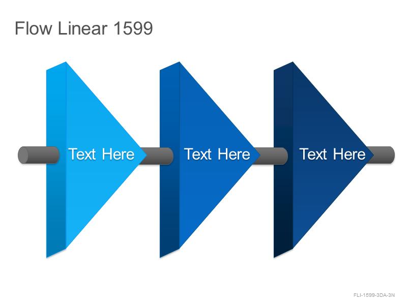 Flow Linear 1599